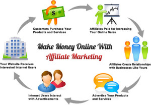 Earn Online As Affiliate Marketer